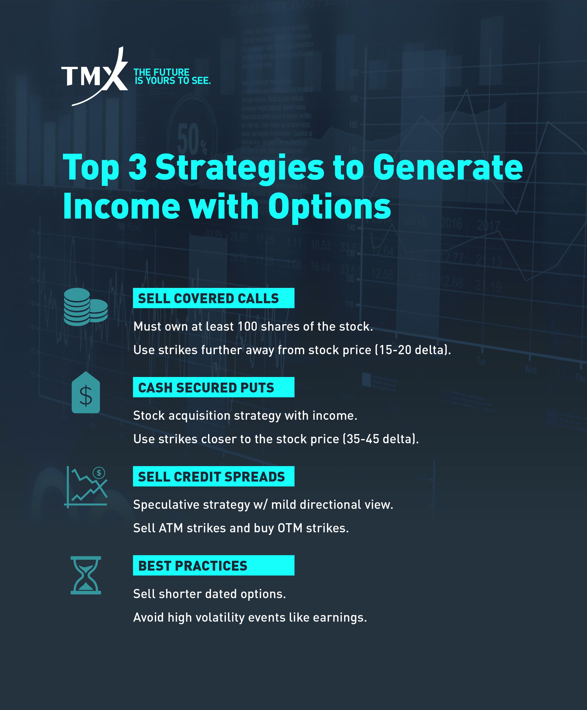 Income Strategies for Your Portfolio to Make Money Regularly